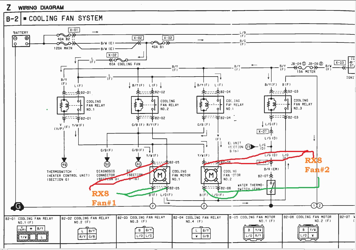 automotive electric fan wiring diagram color diagrams rx7 1993 vs rx8 fans rx7club mazda forum