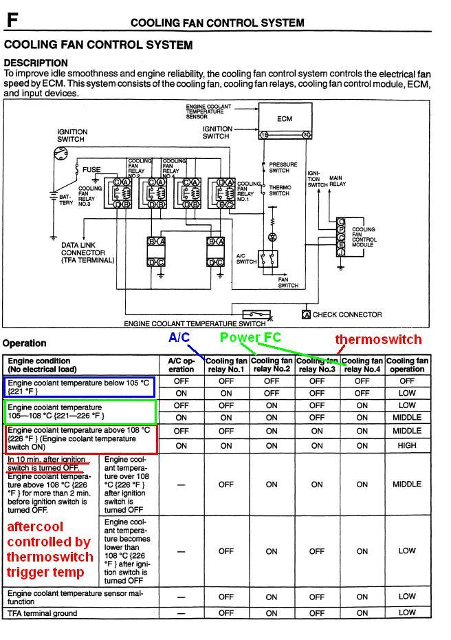 4 Way Switch Wiring Diagrams Rx8 Fans In Rx7 Fd Rx7club Com Mazda Rx7 Forum
