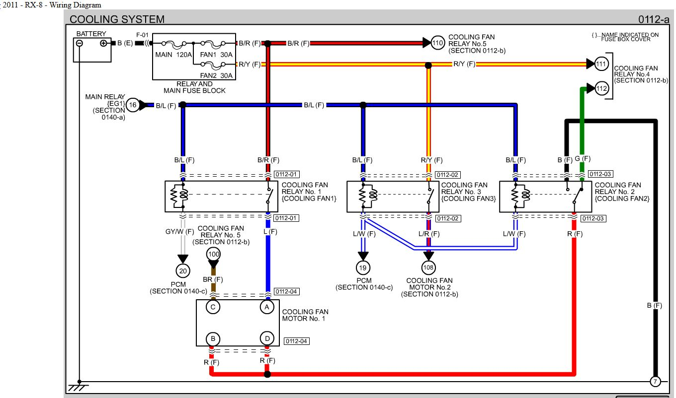 hight resolution of mazda rx 8 wiring diagram pdf 29 wiring diagram images