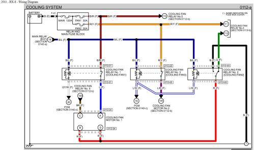 small resolution of mazda rx 8 wiring diagram pdf 29 wiring diagram images