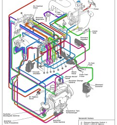 rx7 vacuum diagram simple wiring diagrams mazda b2200 engine diagram rx7 vacuum diagram [ 1439 x 2015 Pixel ]
