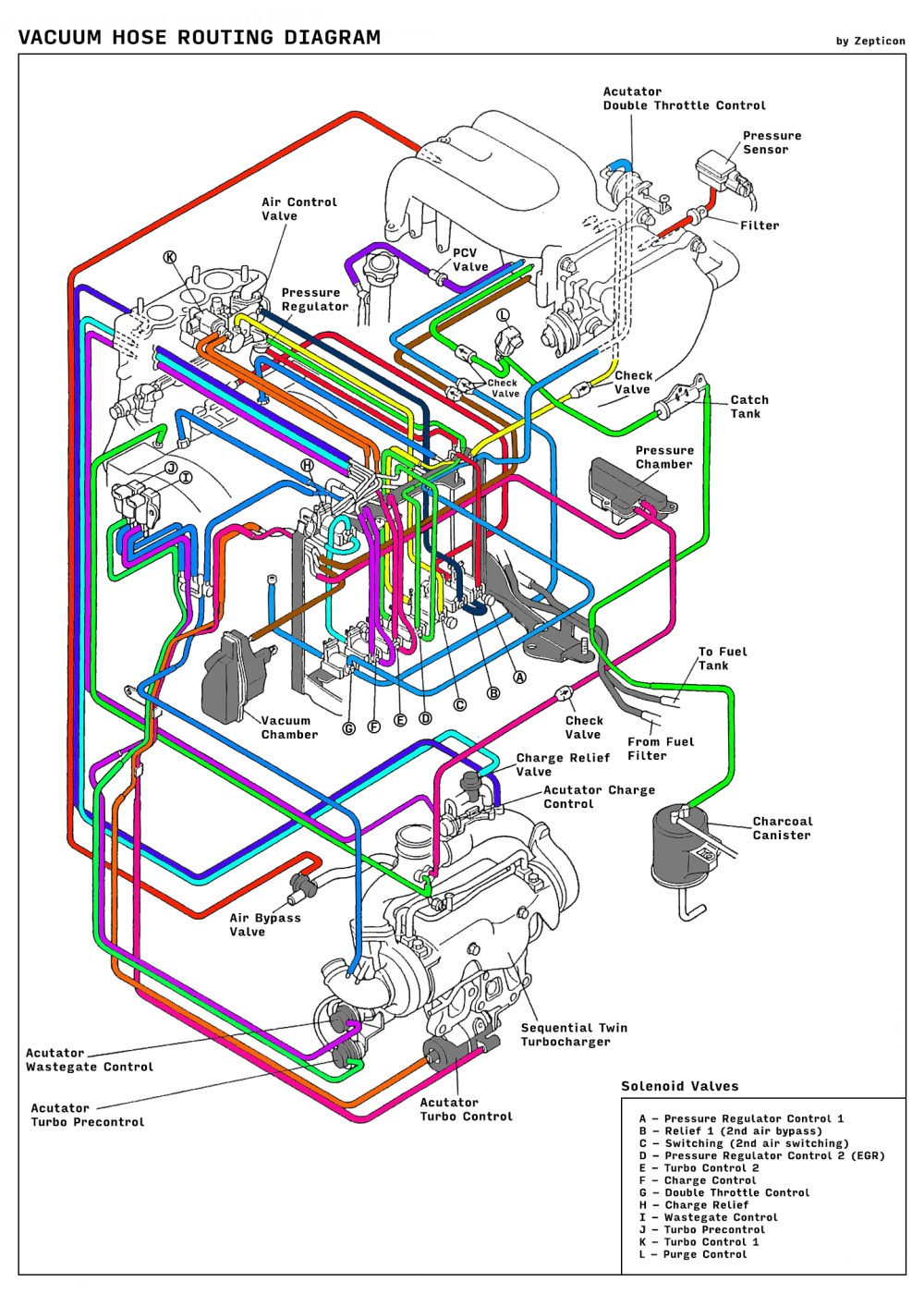 medium resolution of rx7 vacuum diagram simple wiring diagrams mazda b2200 engine diagram rx7 vacuum diagram