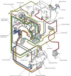 series 8 vacuum diagram rx7club com mazda rx7 forum mazda rx7 series 8 wiring diagram [ 842 x 1024 Pixel ]