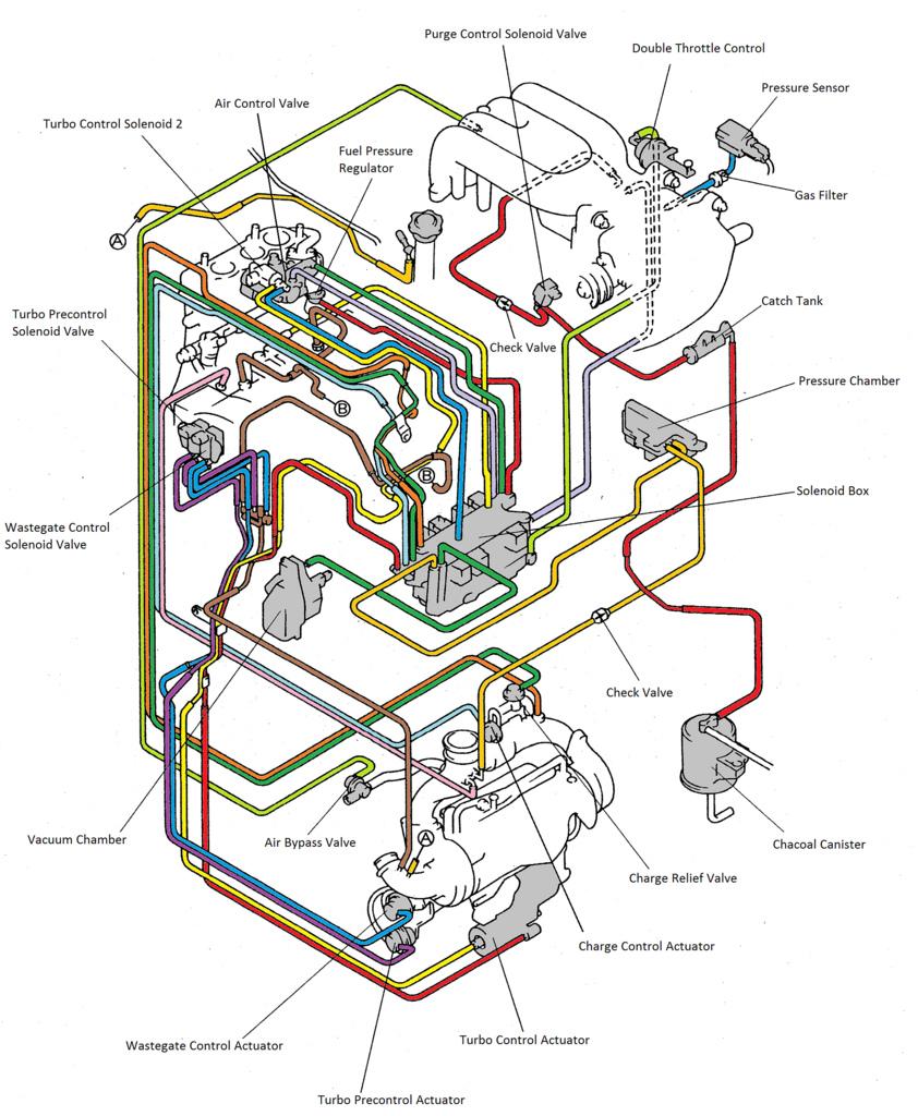 medium resolution of series 8 vacuum diagram rx7club com mazda rx7 forum mazda rx7 series 8 wiring diagram