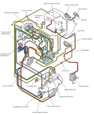 Series 8 Vacuum Diagram  RX7Club  Mazda RX7 Forum