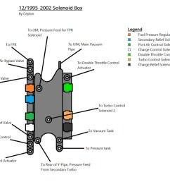series 8 vacuum diagram rx7club com mazda rx7 forum mazda rx7 series 8 wiring diagram [ 1024 x 815 Pixel ]