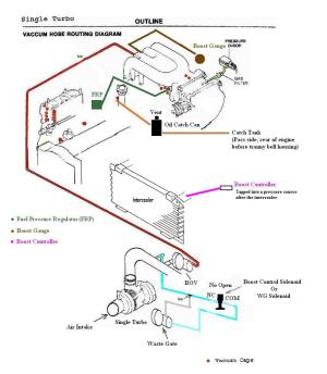 Project AzE  FD refurbishrevivalsingle turbo conversion