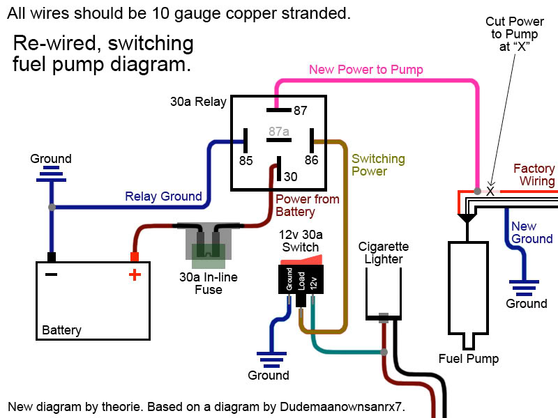 Fd3s Single Turbo Vacuum Diagram - Catalogue of Schemas