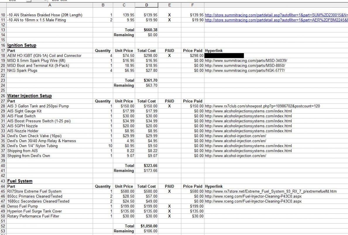 Build Spreadsheet Template