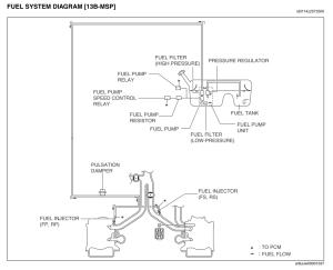 Conversion to returnless fuel?  RX7Club  Mazda RX7