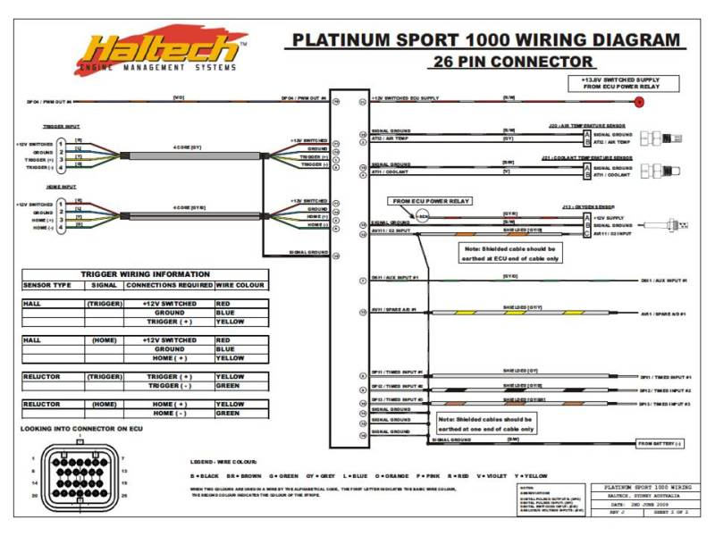 722095d1502131792 problems starting car new platinum 1000 help slide2 haltech wiring diagram haltech f10x wiring diagram at gsmx.co
