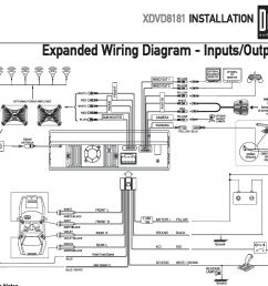 car dvd wiring diagram wiring diagram portal 02 avalanche radio wiring diagram dual dvd wiring harness [ 1142 x 1022 Pixel ]