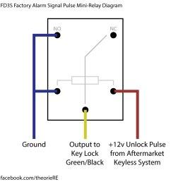 fd alarm with automatic door lock faq diagram alarm jpg [ 926 x 960 Pixel ]