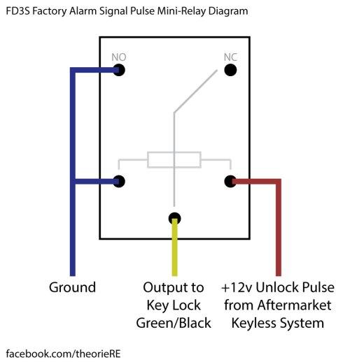 small resolution of  fd alarm with automatic door lock faq diagram alarm jpg