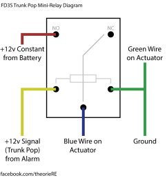 fd alarm with automatic door lock faq diagram trunk jpg  [ 926 x 960 Pixel ]