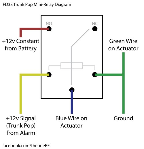 small resolution of  fd alarm with automatic door lock faq diagram trunk jpg