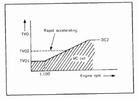 Mazda High Performance Engine Mazda High Performance Parts