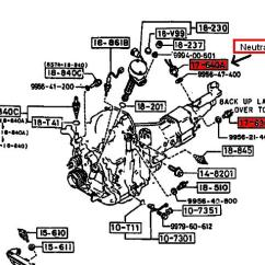 1991 Mazda Miata Fuse Box Diagram Discovery 2 Electric Window Wiring Rx7 87 Diagramfc All Data87