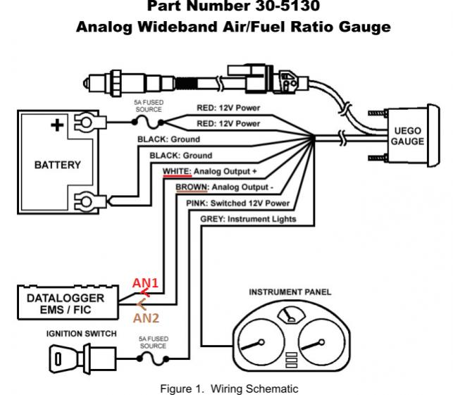 HOW TO: wire up AEM analog display wideband to Datalogit
