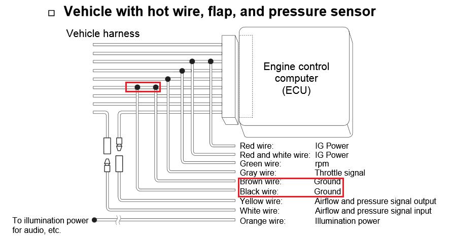 Afc Neo Wiring Diagram Auto Electrical Diagramrhturnonredme: Apexi Safc Wiring Diagram At Gmaili.net