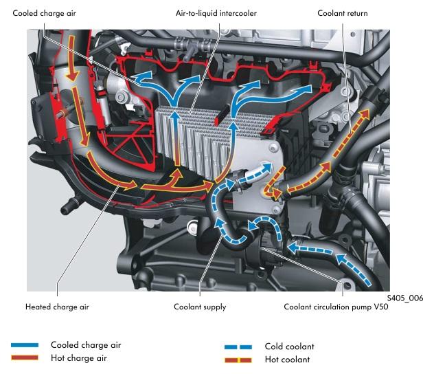 Volkswagen Air Cooled Engine Diagram Volkswagen Circuit Diagrams