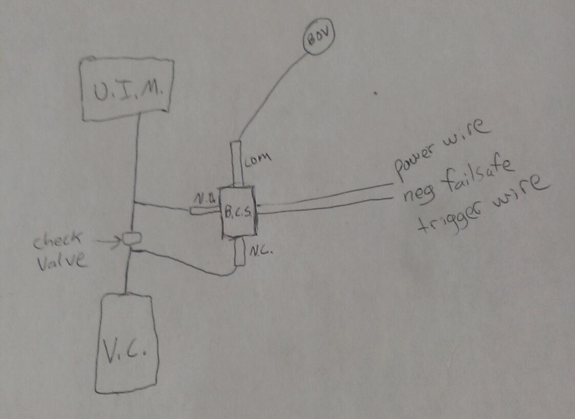 AEM failsafe wideband and AEM WI failsafe options