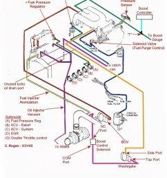 twin scroll vacuum line routing rx7club com mazda rx7 nissan 300zx twin turbo vacuum diagram subaru [ 978 x 1255 Pixel ]