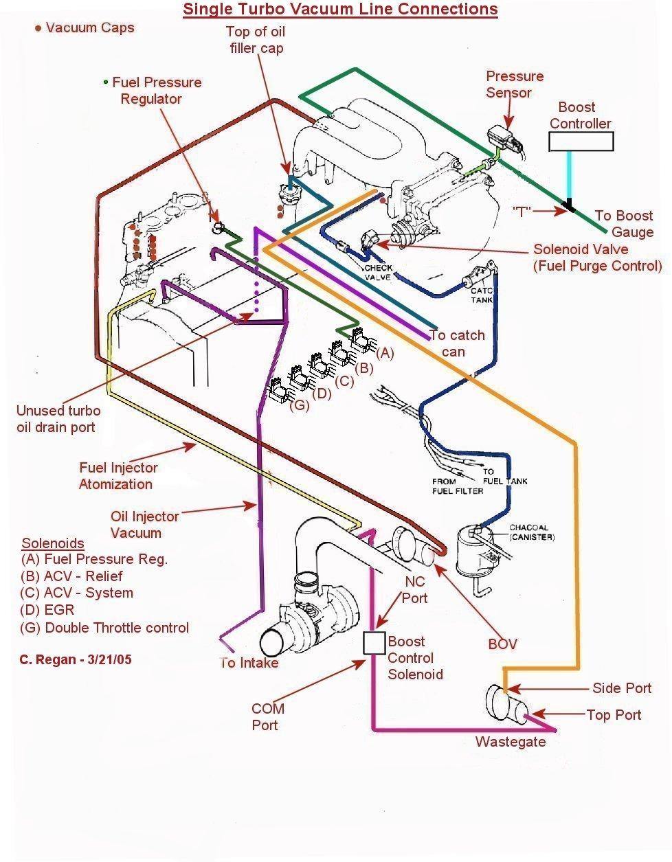 medium resolution of twin scroll vacuum line routing rx7club com mazda rx7 nissan 300zx twin turbo vacuum diagram subaru