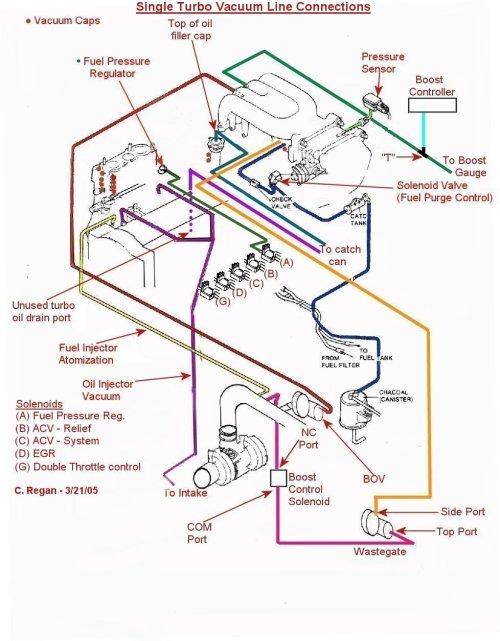 small resolution of twin scroll vacuum line routing rx7club com mazda rx7 nissan 300zx twin turbo vacuum diagram subaru