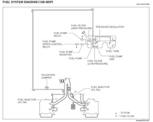 small resolution of here is a diagram from a 2009 renesis no return line