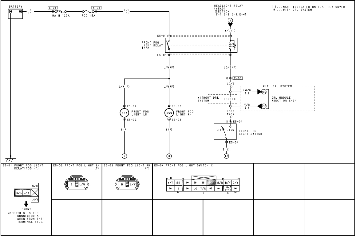 simple wiring diagram for fog lights 1997 toyota land cruiser electrical mazdasd 3 light parts auto