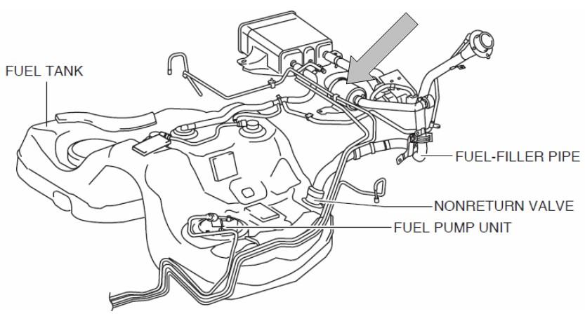 2005 Mazda 6 Sport Engine Diagram • Wiring Diagram For Free