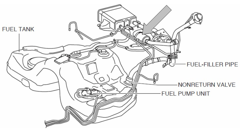 2004 mazda rx8 fuel filter location