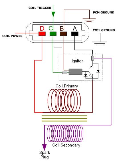 doc ➤ diagram car ignition coil wiring diagram blaster ebook - honda  prelude blaster coil wiring