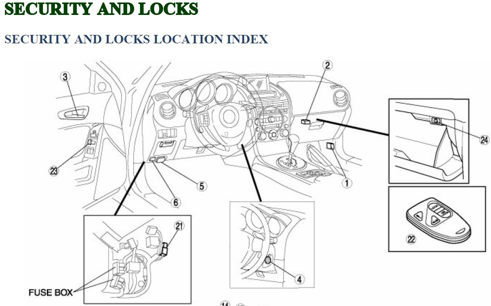 wiring diagram of a car horn ballast i need please help - rx8club.com