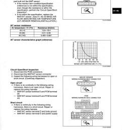 rx8 wiring manual maf iat 4 jpg [ 925 x 1200 Pixel ]