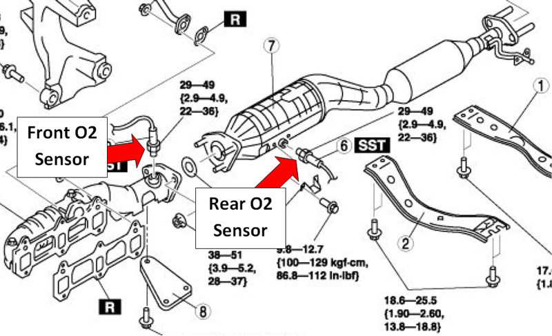 Where is the rear O2 sensor and how do I change it