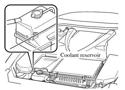 Radiator Coolant Level Sensor Location Electrical Level