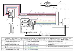 Throttle position sensor problem?  RX8Club