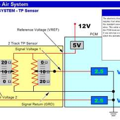 Ford Starter Wiring Diagram Rb25 S13 Throttle Position Sensor Problem? - Rx8club.com