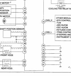 i am in need of the diagram which translates the below image to the actual pins on the ecu if anyone has it i would be greatly appreciative  [ 2094 x 1113 Pixel ]