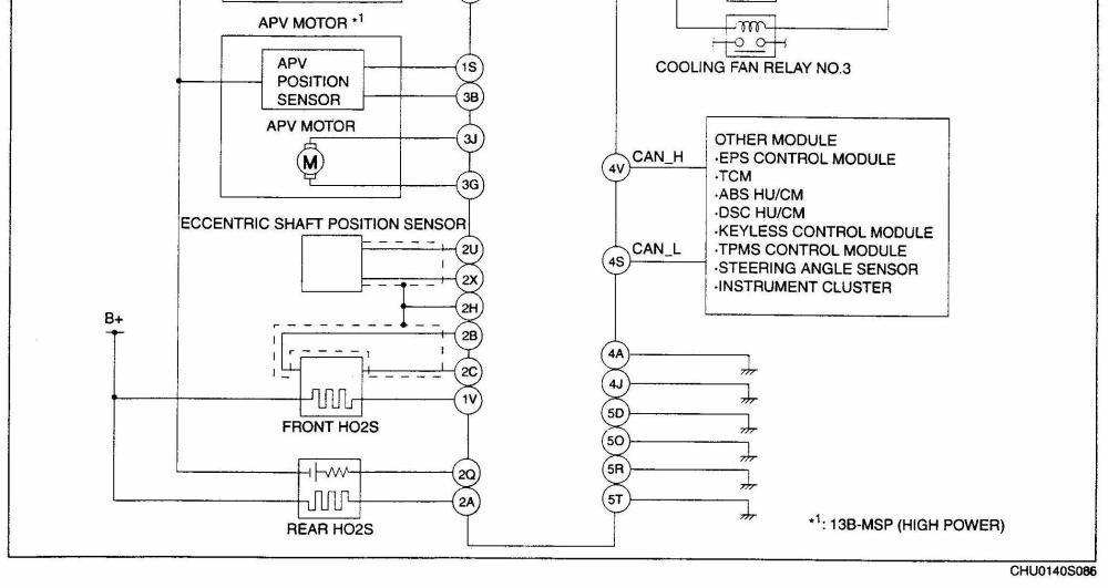 medium resolution of i am in need of the diagram which translates the below image to the actual pins on the ecu if anyone has it i would be greatly appreciative