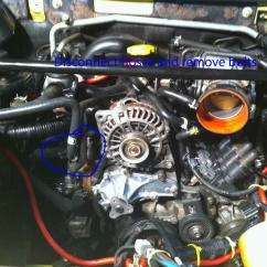 1998 Saturn Sl2 Wiring Diagram 2000 Jeep Cherokee Radio Subaru Thermostat Location | Get Free Image About