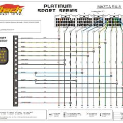 Ems Stinger Wiring Diagram 7n Plug Rx8 Ecu Find