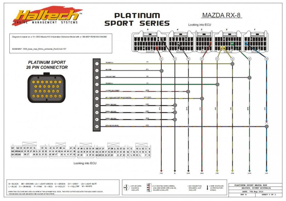 medium resolution of rx8 audio diagram 17 wiring diagram images wiring 2004 mazda rx 8 engine diagram 300zx