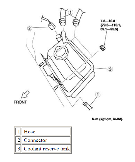 Mazda Rx 8 Coolant Hose Diagram. Mazda. Auto Parts Catalog
