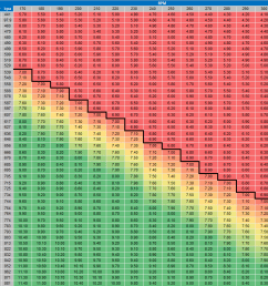 compression numbers compression chart png [ 990 x 800 Pixel ]