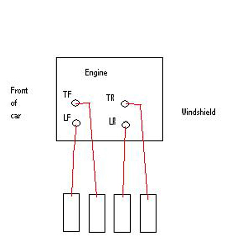 Wiring Diagram For Fog Lights Remote Control For Fog