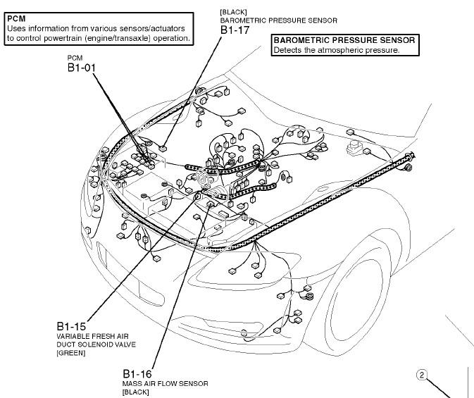 Fuse Box Diagram 1986 Alfa Romeo Spider. Alfa. Auto Wiring