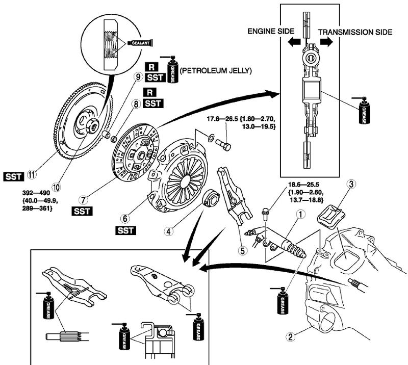 Toyota aygo clutch slipping